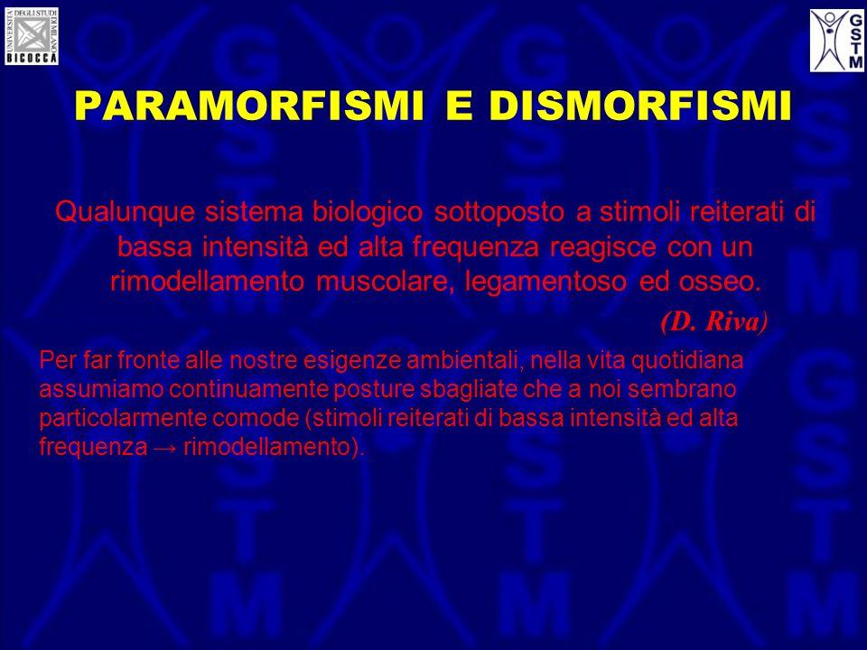 PARAMORFISMI E DISMORFISMI Qualunque sistema biologico sottoposto a stimoli reiterati di bassa intensità ed alta frequenza reagisce con un rimodellame