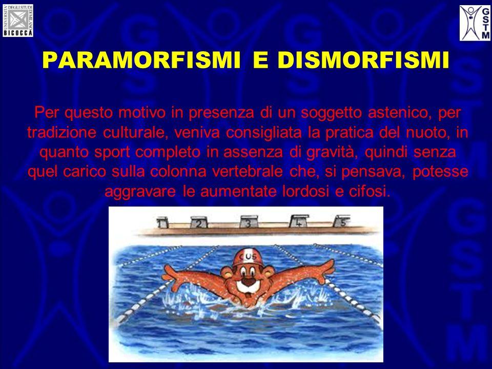 PARAMORFISMI E DISMORFISMI Per questo motivo in presenza di un soggetto astenico, per tradizione culturale, veniva consigliata la pratica del nuoto, i