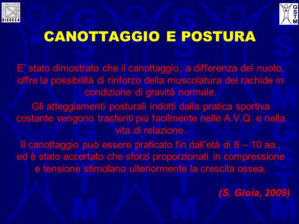 CANOTTAGGIO E POSTURA E stato dimostrato che il canottaggio, a differenza del nuoto, offre la possibilità di rinforzo della muscolatura del rachide in
