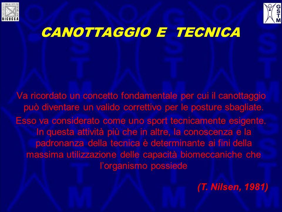 CANOTTAGGIO E TECNICA Va ricordato un concetto fondamentale per cui il canottaggio può diventare un valido correttivo per le posture sbagliate. Esso v