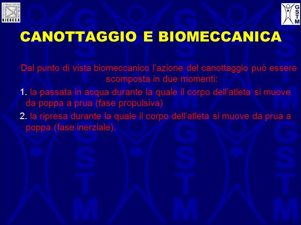 CANOTTAGGIO E BIOMECCANICA Dal punto di vista biomeccanico lazione del canottaggio può essere scomposta in due momenti: 1. la passata in acqua durante