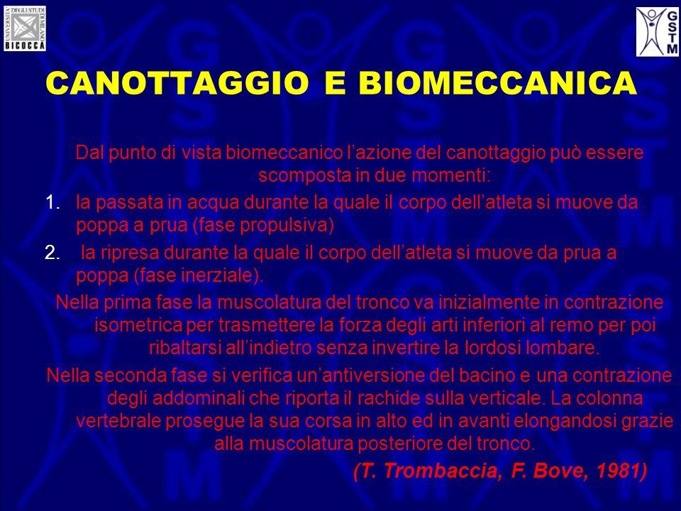 CANOTTAGGIO E BIOMECCANICA Dal punto di vista biomeccanico lazione del canottaggio può essere scomposta in due momenti: 1.la passata in acqua durante