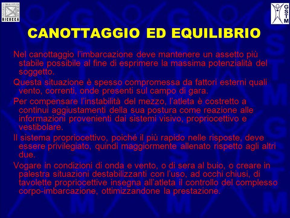 CANOTTAGGIO ED EQUILIBRIO Nel canottaggio limbarcazione deve mantenere un assetto più stabile possibile al fine di esprimere la massima potenzialità d