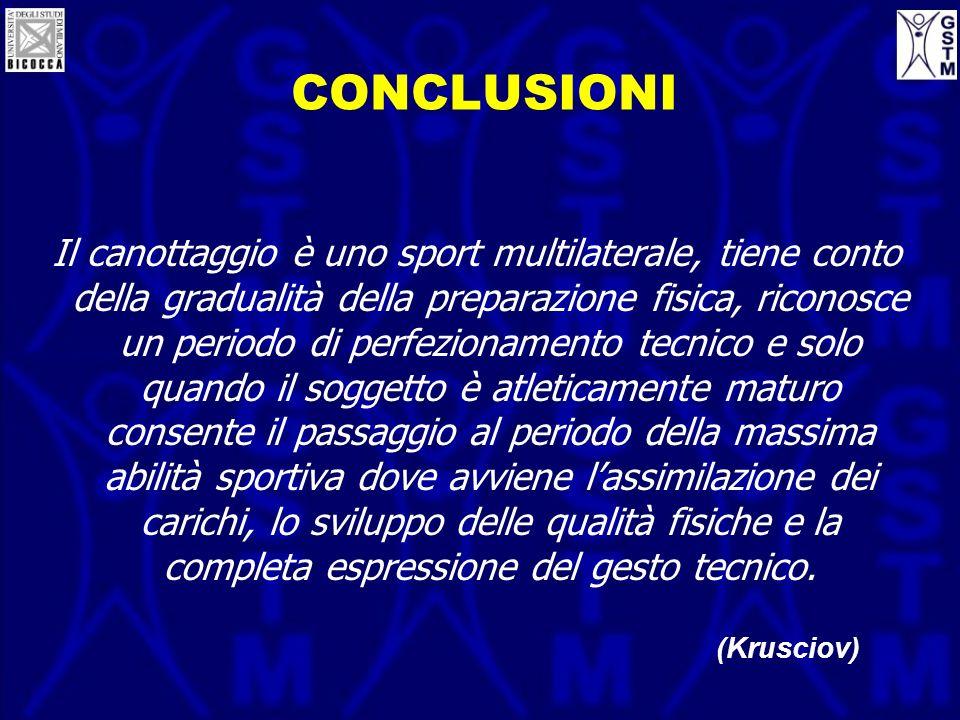 CONCLUSIONI Il canottaggio è uno sport multilaterale, tiene conto della gradualità della preparazione fisica, riconosce un periodo di perfezionamento