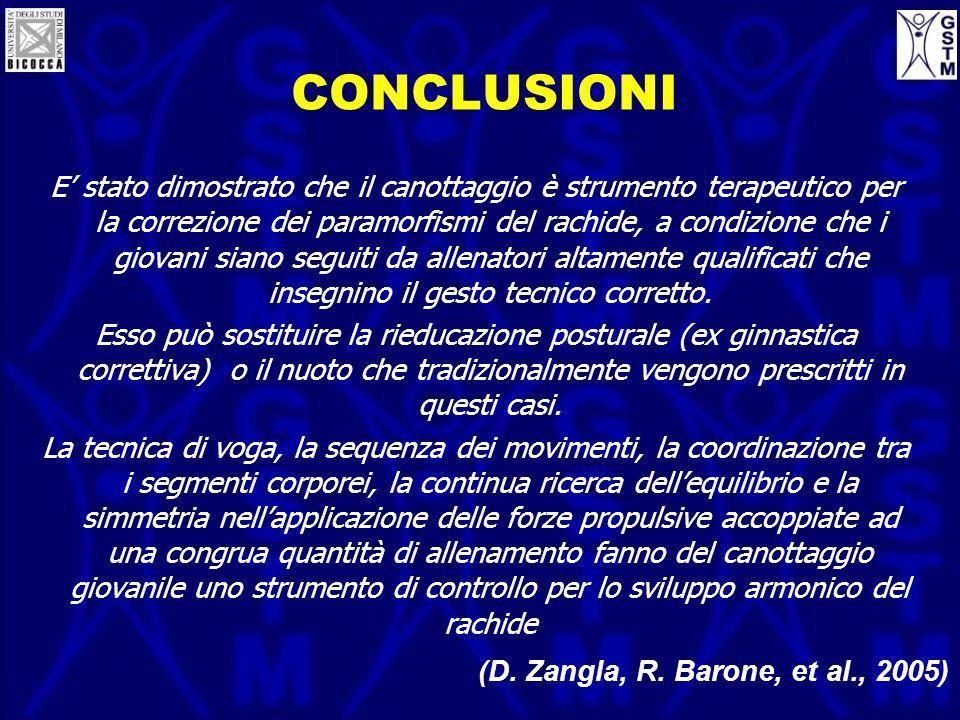 CONCLUSIONI E stato dimostrato che il canottaggio è strumento terapeutico per la correzione dei paramorfismi del rachide, a condizione che i giovani s
