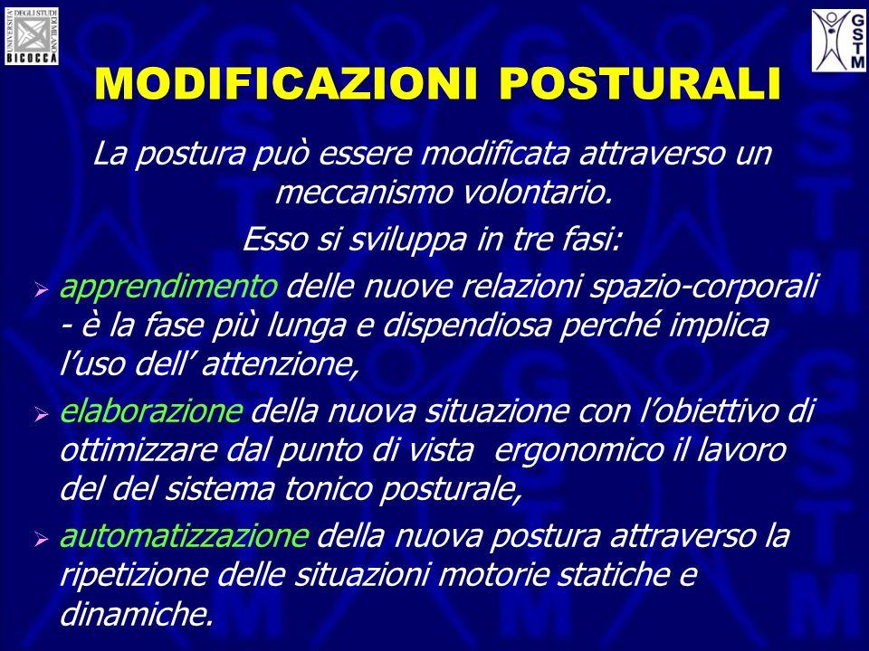 MODIFICAZIONI POSTURALI La postura può essere modificata attraverso un meccanismo volontario. Esso si sviluppa in tre fasi: apprendimento delle nuove