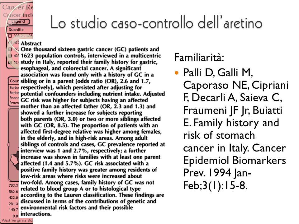 Lo studio caso-controllo dellaretino Familiarità: Palli D, Galli M, Caporaso NE, Cipriani F, Decarli A, Saieva C, Fraumeni JF Jr, Buiatti E. Family hi