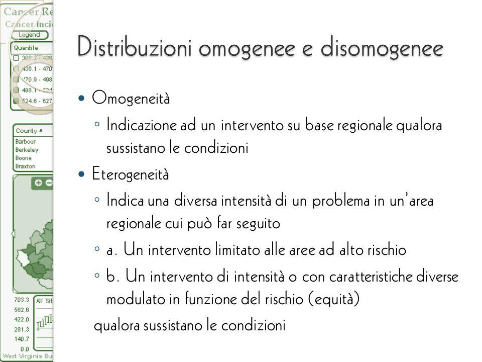 Distribuzioni omogenee e disomogenee Omogeneità Indicazione ad un intervento su base regionale qualora sussistano le condizioni Eterogeneità Indica un