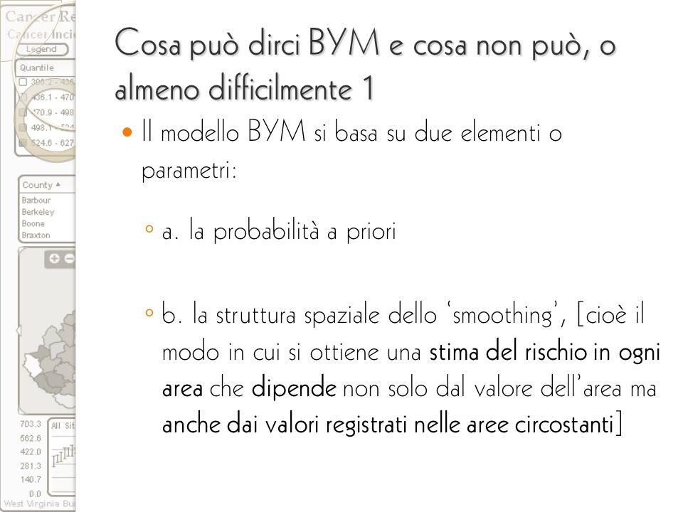 Cosa può dirci BYM e cosa non può, o almeno difficilmente 1 Il modello BYM si basa su due elementi o parametri: a. la probabilità a priori b. la strut