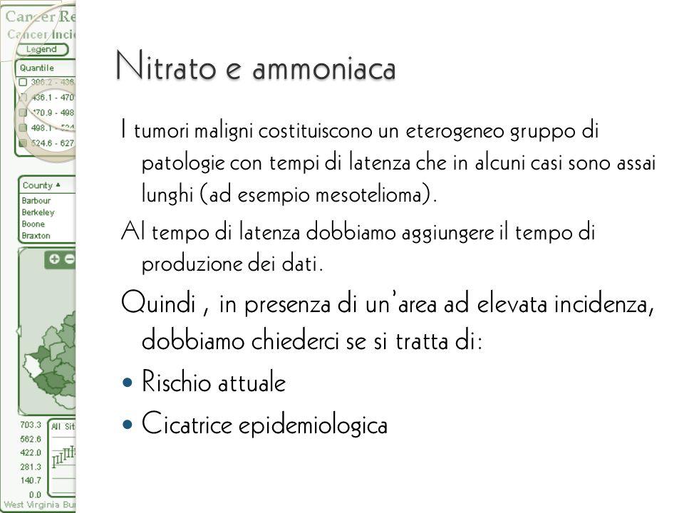 Nitrato e ammoniaca I tumori maligni costituiscono un eterogeneo gruppo di patologie con tempi di latenza che in alcuni casi sono assai lunghi (ad ese
