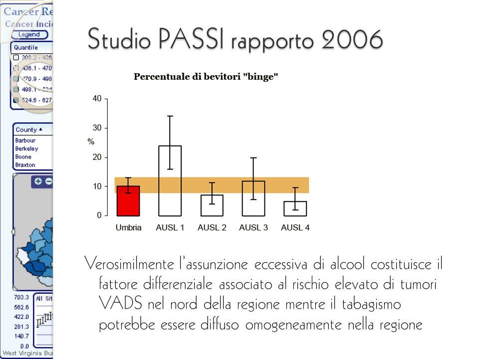 Studio PASSI rapporto 2006 Verosimilmente lassunzione eccessiva di alcool costituisce il fattore differenziale associato al rischio elevato di tumori