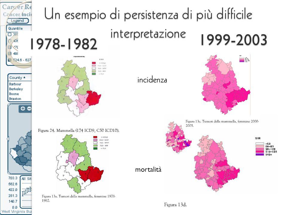 Un esempio di persistenza di più difficile interpretazione incidenza mortalità 1978-1982 1999-2003