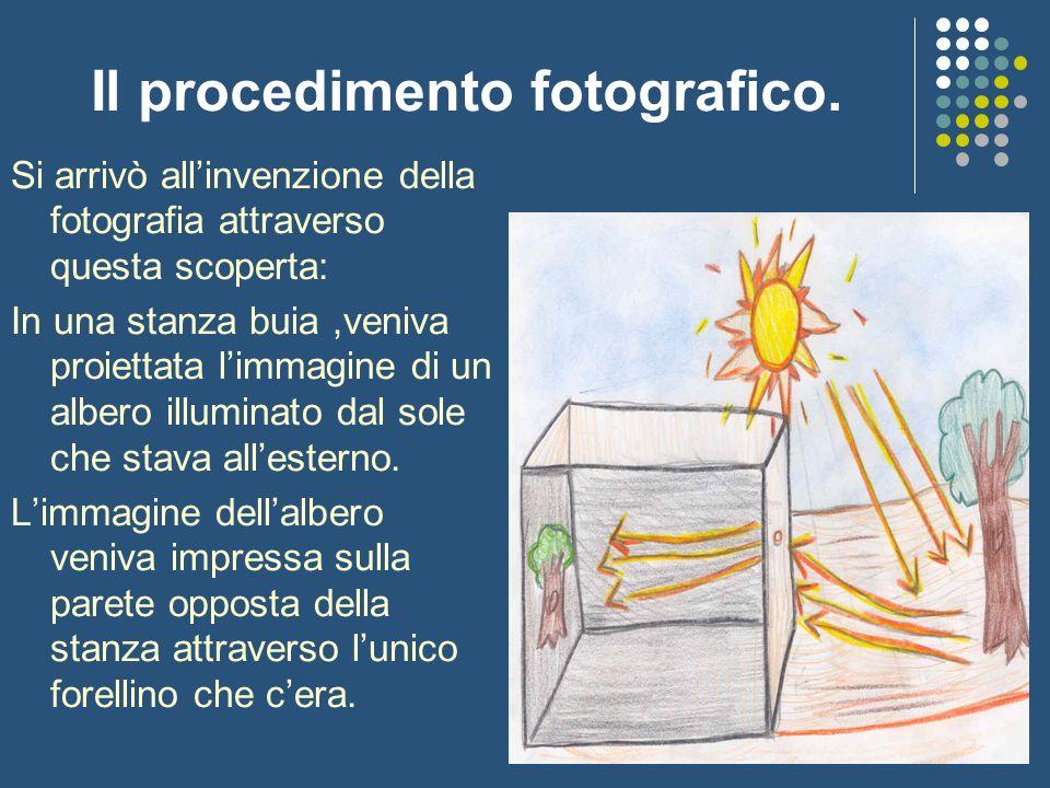 Il procedimento fotografico. Si arrivò allinvenzione della fotografia attraverso questa scoperta: In una stanza buia,veniva proiettata limmagine di un