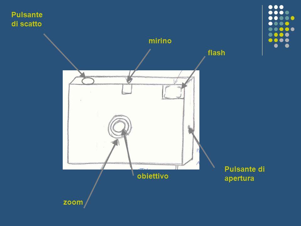 mirino flash zoom obiettivo Pulsante di scatto Pulsante di apertura