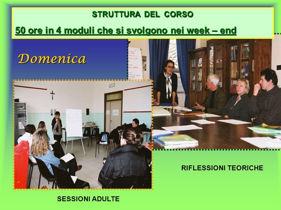 Sabato e/o Lunedì 1° MODULO Corsisti e teacher educator osservano tre classi in sessione.