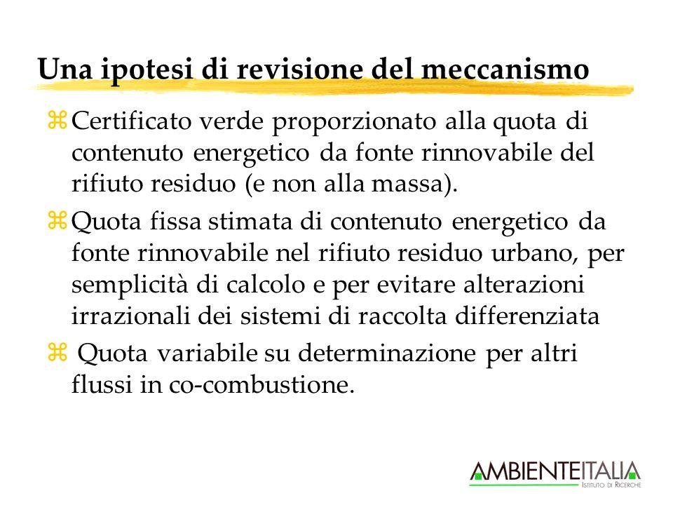 Una ipotesi di revisione del meccanismo zCertificato verde proporzionato alla quota di contenuto energetico da fonte rinnovabile del rifiuto residuo (e non alla massa).