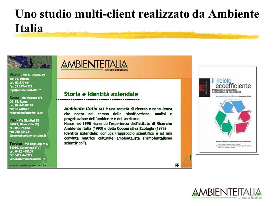 Uno studio multi-client realizzato da Ambiente Italia