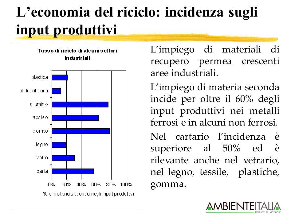 Leconomia del riciclo: incidenza sugli input produttivi Limpiego di materiali di recupero permea crescenti aree industriali. Limpiego di materia secon