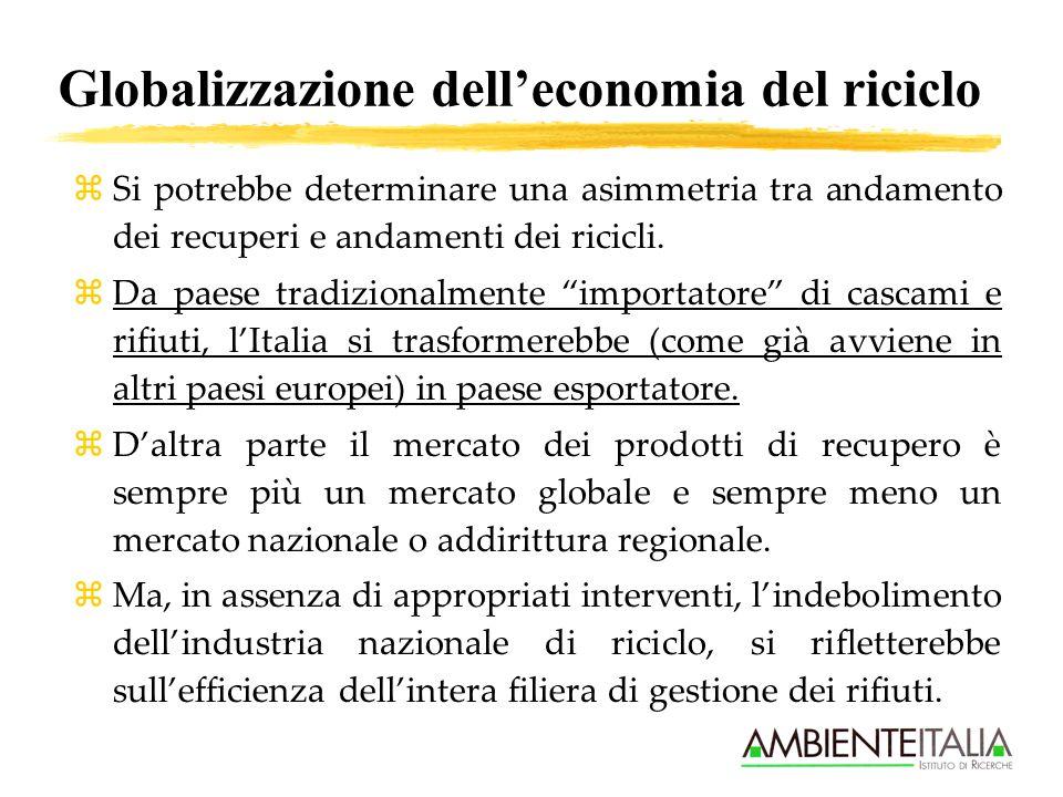 Globalizzazione delleconomia del riciclo zSi potrebbe determinare una asimmetria tra andamento dei recuperi e andamenti dei ricicli. zDa paese tradizi