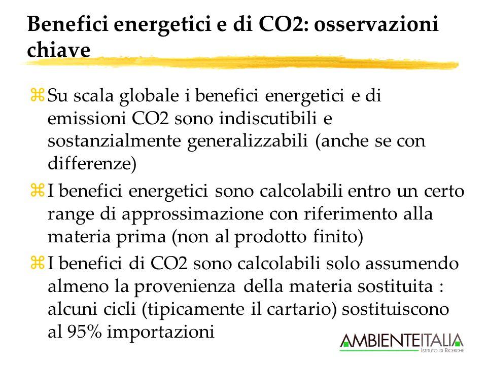 Benefici energetici e di CO2: osservazioni chiave zSu scala globale i benefici energetici e di emissioni CO2 sono indiscutibili e sostanzialmente gene