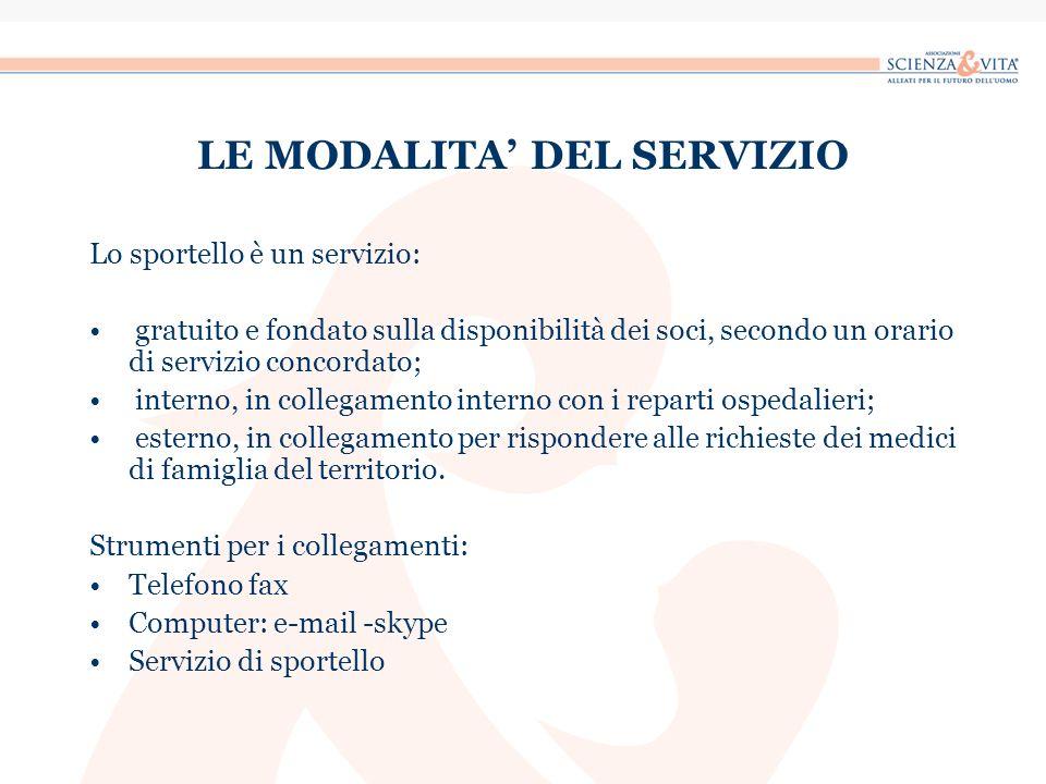 SERVIZI DI SPORTELLO CON: Istituto Mendel di Roma: collabora ill prof.
