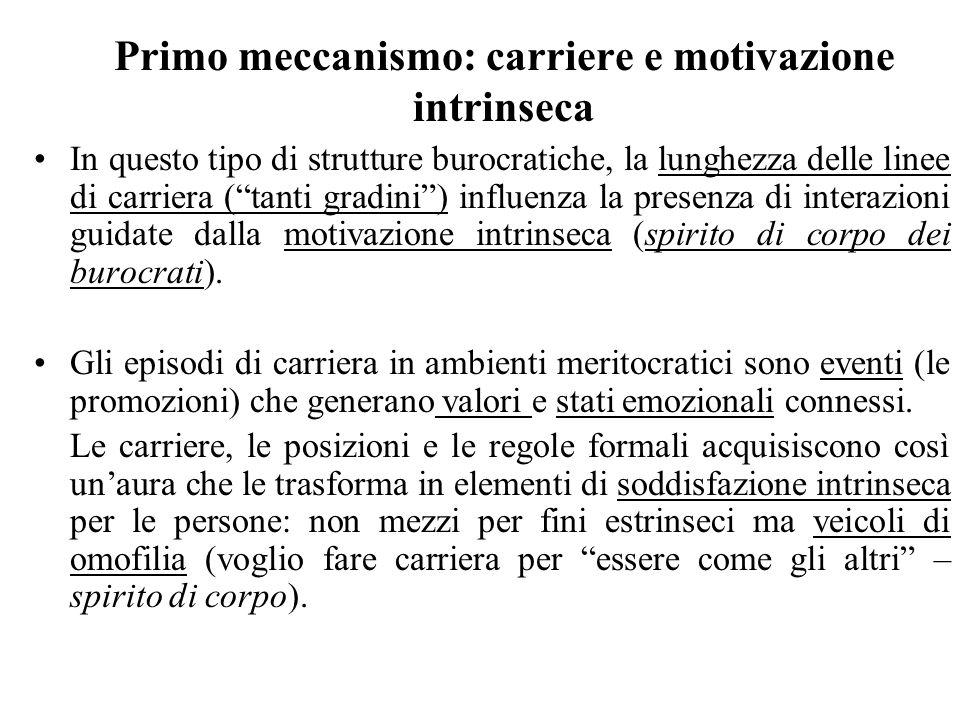 Primo meccanismo: carriere e motivazione intrinseca In questo tipo di strutture burocratiche, la lunghezza delle linee di carriera (tanti gradini) inf