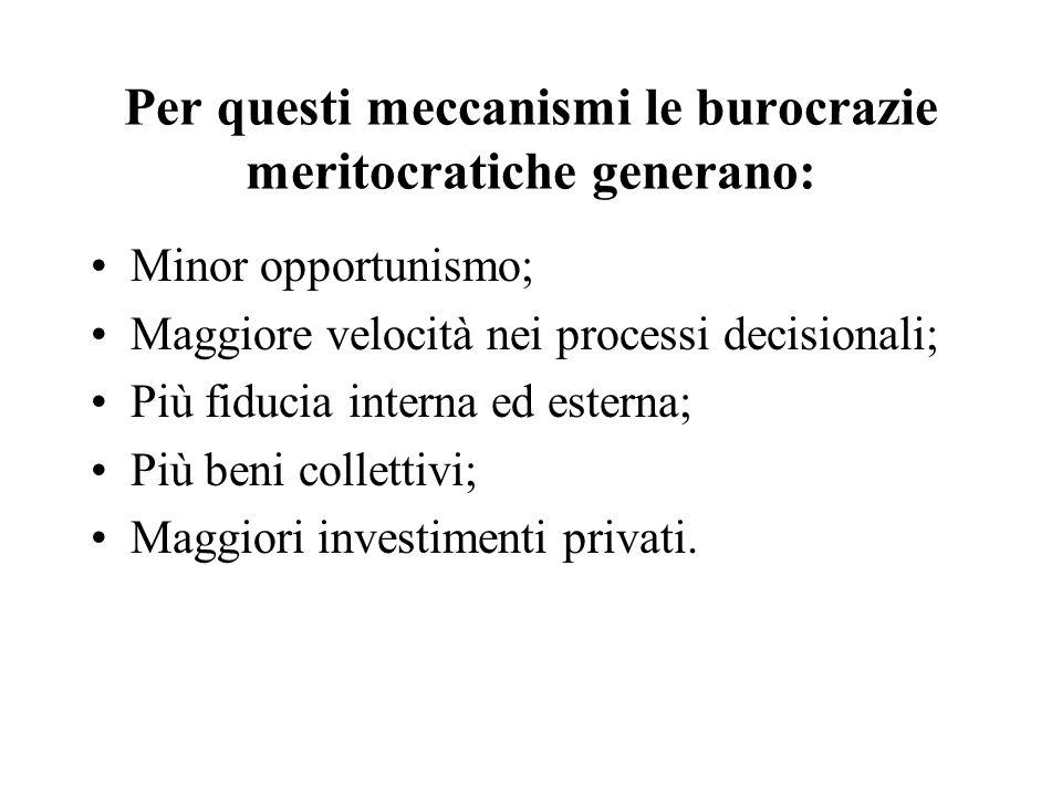 Per questi meccanismi le burocrazie meritocratiche generano: Minor opportunismo; Maggiore velocità nei processi decisionali; Più fiducia interna ed es
