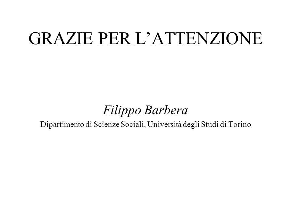 GRAZIE PER LATTENZIONE Filippo Barbera Dipartimento di Scienze Sociali, Università degli Studi di Torino