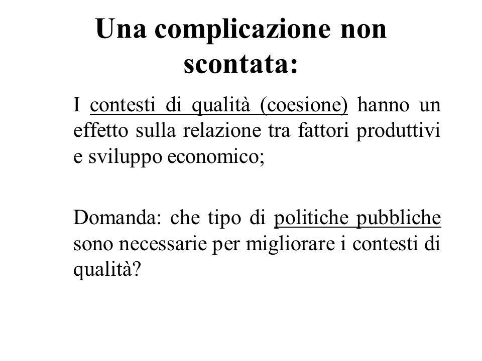 Una complicazione non scontata: I contesti di qualità (coesione) hanno un effetto sulla relazione tra fattori produttivi e sviluppo economico; Domanda