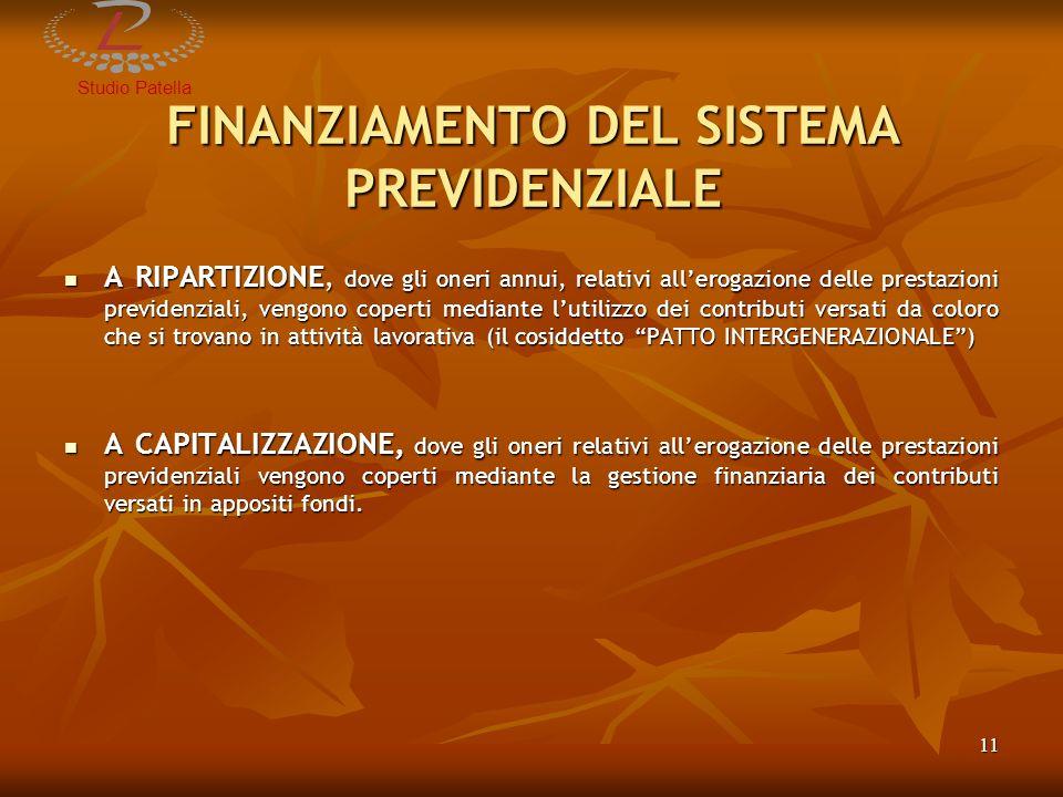 StudioPatella 12 I DUE PILASTRI DELLA PREVIDENZA PREVIDENZA OBBLIGATORIA PREVIDENZA COMPLEMENTARE