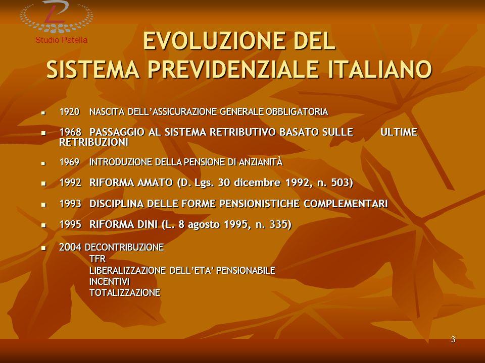 StudioPatella 4 ASPETTI RILEVANTI DELLA RIFORMA AMATO INNALZAMENTO DELLETA PENSIONABILE (65 – 60 ANNI) INNALZAMENTO DELLETA PENSIONABILE (65 – 60 ANNI) AUMENTO GRADUALE DEL REQUISITO CONTRIBUTIVO MINIMO PER IL RICONOSCIMENTO DELLA PENSIONE DI VECCHIAIA (20 ANNI) AUMENTO GRADUALE DEL REQUISITO CONTRIBUTIVO MINIMO PER IL RICONOSCIMENTO DELLA PENSIONE DI VECCHIAIA (20 ANNI) SISTEMA RETRIBUTIVO BASATO SULLE RETRIBUZIONI DELLINTERA VITA LAVORATIVA (NEO ASSUNTI DAL 1° GENNAIO 1993) SISTEMA RETRIBUTIVO BASATO SULLE RETRIBUZIONI DELLINTERA VITA LAVORATIVA (NEO ASSUNTI DAL 1° GENNAIO 1993) SUPERAMENTO DELLE PENSIONI BABY SUPERAMENTO DELLE PENSIONI BABY PREDISPOSIZIONE DI UNA DISCIPLINA ORGANICA DELLA PREVIDENZA COMPLEMENTARE PREDISPOSIZIONE DI UNA DISCIPLINA ORGANICA DELLA PREVIDENZA COMPLEMENTARE