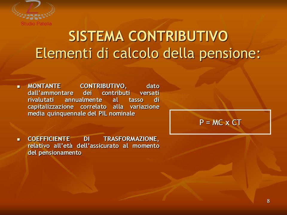 StudioPatella 9 RIFORMA DINI sono interessati al sistema contributivo: OBBLIGATI AL SISTEMA CONTRIBUTIVO NEO ASSUNTI DAL 1° GENNAIO 1996 I LAVORATORI CON MENO DI 18 ANNI DI CONTRIBUZIONE AL 31 DICEMBRE 1995 FACOLTA DI APPLICAZIONE DEL SISTEMA CONTRIBUTIVO I LAVORATORI CON UNA ANZIANITA DI ALMENO 15 ANNI DI CUI ALMENO 5 PRESTATI NEL SISTEMA CONTRIBUTIVO