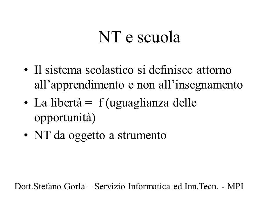 NT e scuola Il sistema scolastico si definisce attorno allapprendimento e non allinsegnamento La libertà = f (uguaglianza delle opportunità) NT da ogg