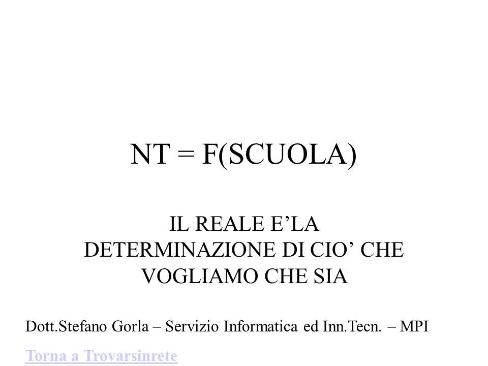 NT = F(SCUOLA) IL REALE ELA DETERMINAZIONE DI CIO CHE VOGLIAMO CHE SIA Dott.Stefano Gorla – Servizio Informatica ed Inn.Tecn. – MPI Torna a Trovarsinr