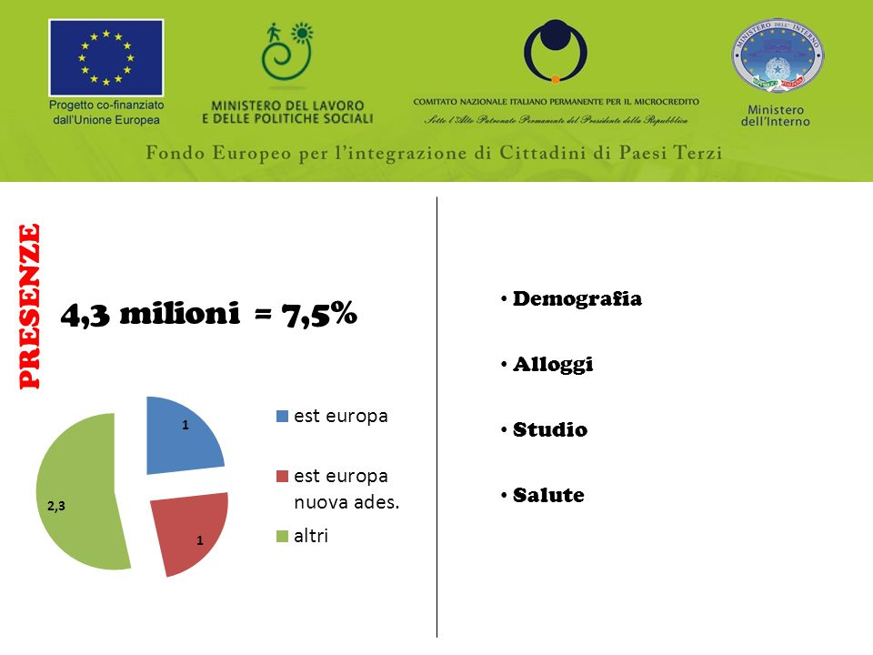 Microcredito della Caritas di Bergamo lavoro sociale