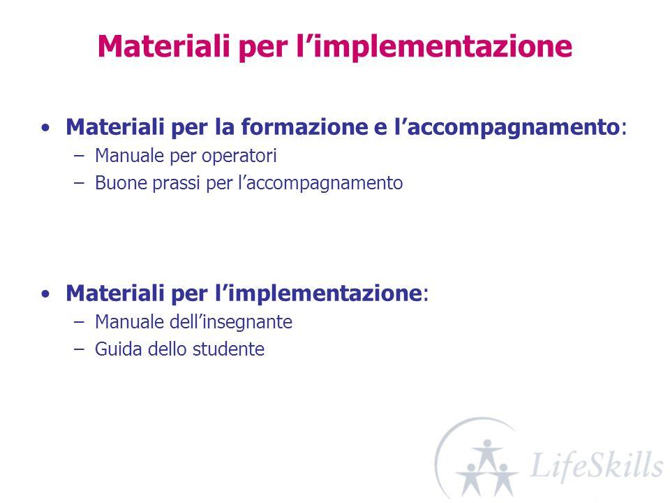 Materiali per limplementazione Materiali per la formazione e laccompagnamento: –Manuale per operatori –Buone prassi per laccompagnamento Materiali per