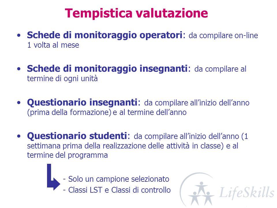 Tempistica valutazione Schede di monitoraggio operatori: da compilare on-line 1 volta al mese Schede di monitoraggio insegnanti: da compilare al termi