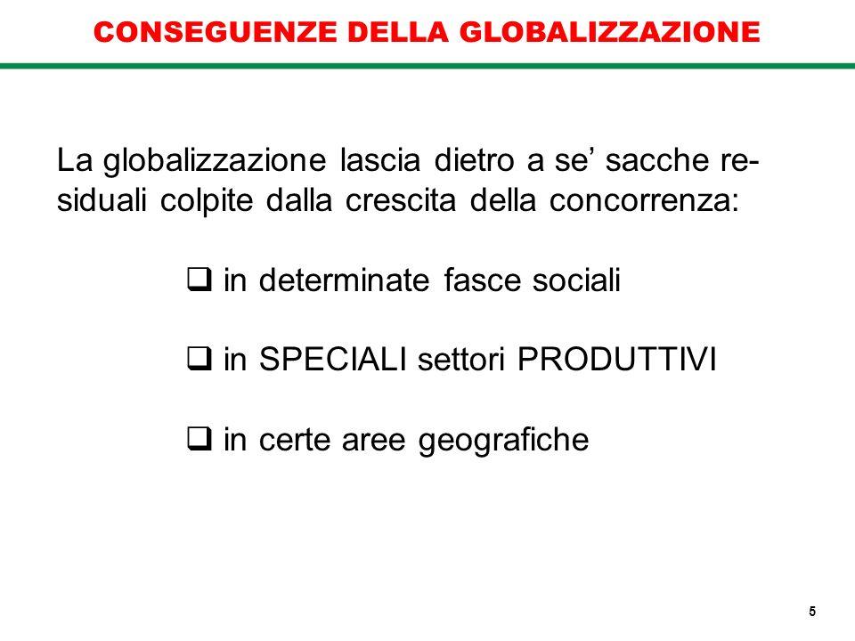 La globalizzazione lascia dietro a se sacche re- siduali colpite dalla crescita della concorrenza: in determinate fasce sociali in SPECIALI settori PR