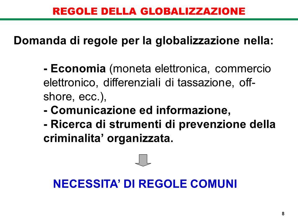 REGOLE DELLA GLOBALIZZAZIONE Domanda di regole per la globalizzazione nella: - Economia (moneta elettronica, commercio elettronico, differenziali di t