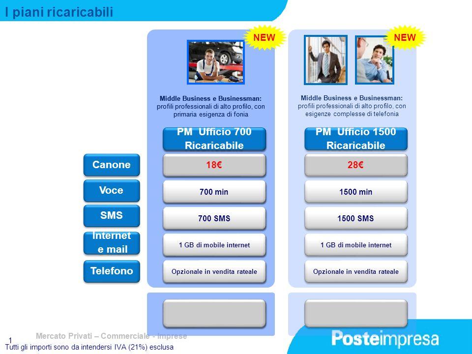 Mercato Privati – Commerciale - Imprese I piani ricaricabili Voce SMS Internet e mail Internet e mail Telefono Canone Middle Business e Businessman: p
