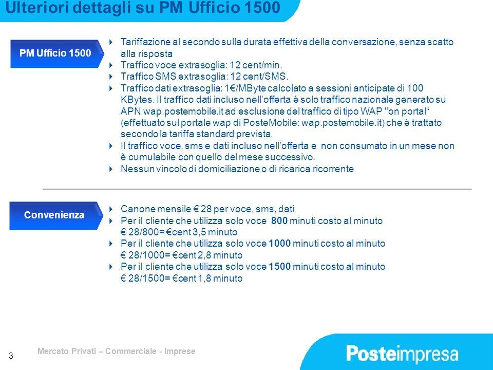 Mercato Privati – Commerciale - Imprese Ulteriori dettagli su PM Ufficio 1500 Canone mensile 28 per voce, sms, dati Per il cliente che utilizza solo v