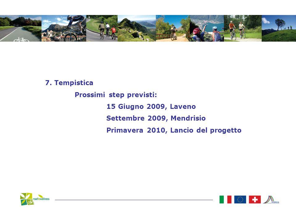 7. Tempistica Prossimi step previsti: 15 Giugno 2009, Laveno Settembre 2009, Mendrisio Primavera 2010, Lancio del progetto