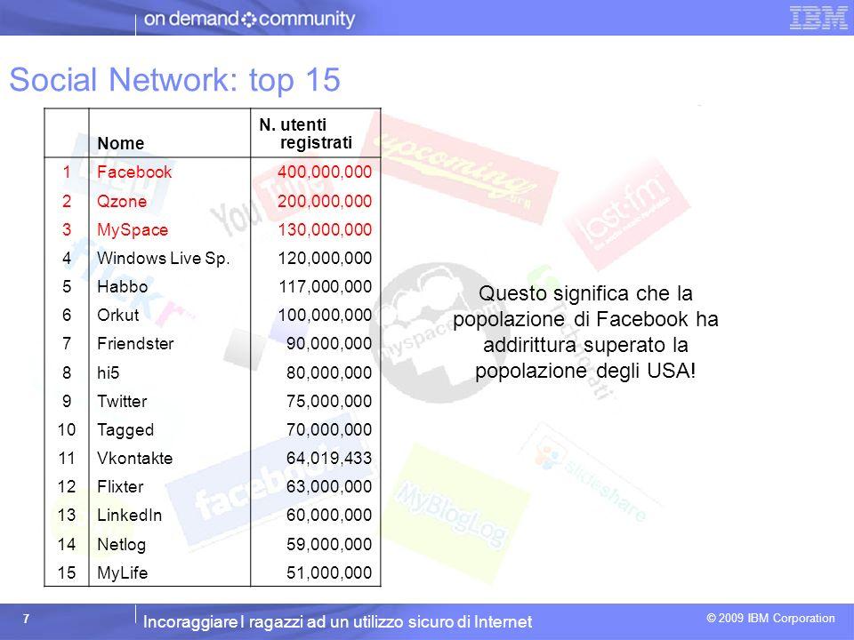 Incoraggiare I ragazzi ad un utilizzo sicuro di Internet © 2009 IBM Corporation 8 Social Network: top 3 della classe Quanti di voi sono iscritti ad un social network.
