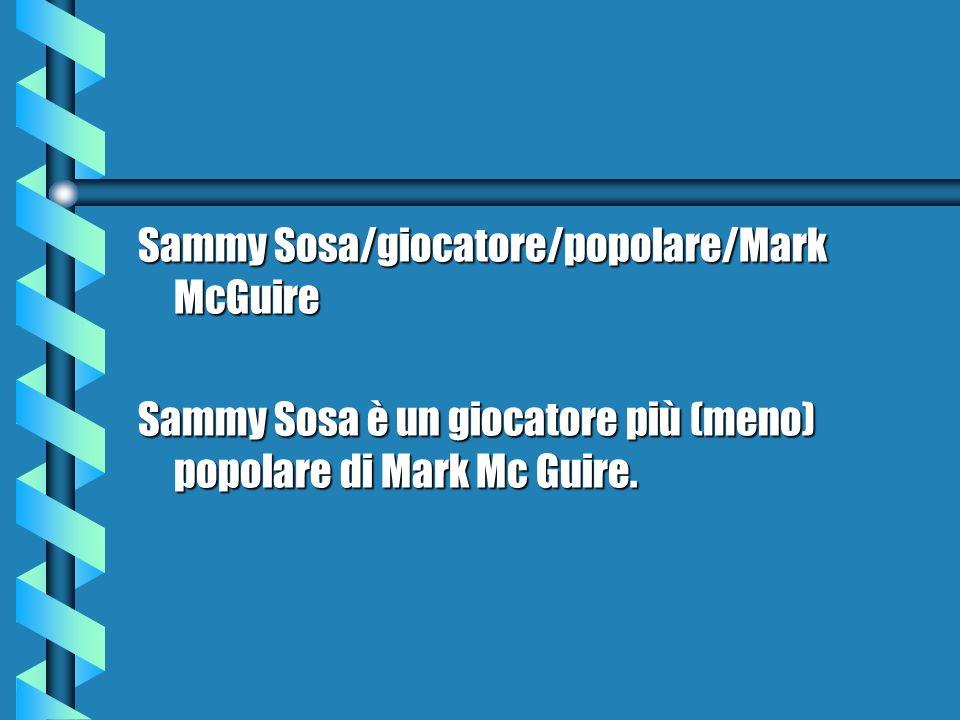 Sammy Sosa/giocatore/popolare/Mark McGuire Sammy Sosa è un giocatore più (meno) popolare di Mark Mc Guire.