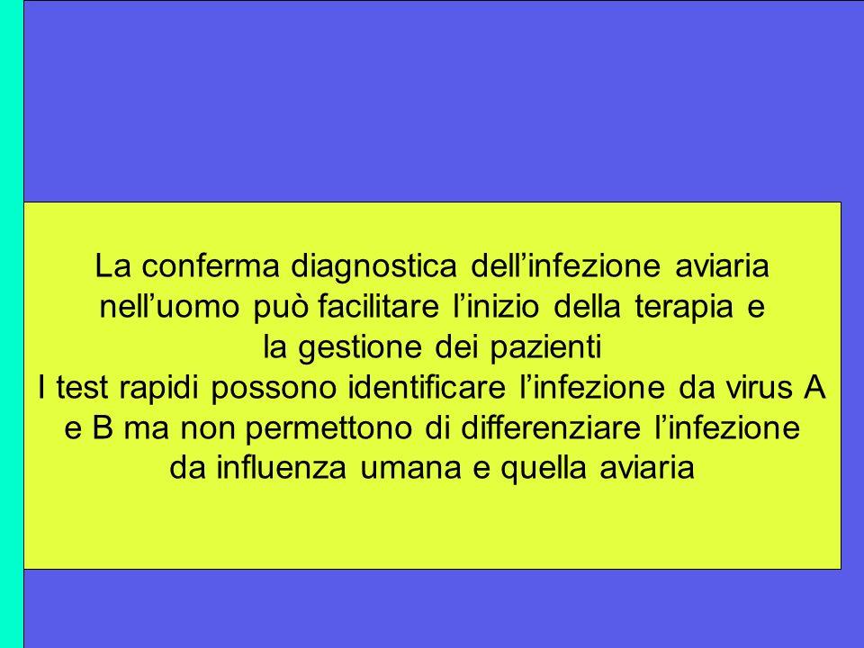 Metodiche diagnostiche rapide nellaccertamento dellinfuenza aviaria La conferma diagnostica dellinfezione aviaria nelluomo può facilitare linizio dell