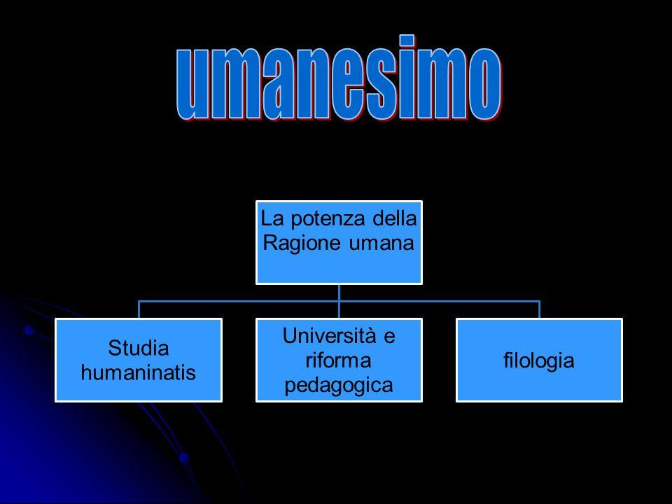 Studia humanitatis: Lumanesimo poggia le sue basi sugli studi humanitati ovvero le attività umanistiche che includevano discipline come la grammatica, la retorica ecc.