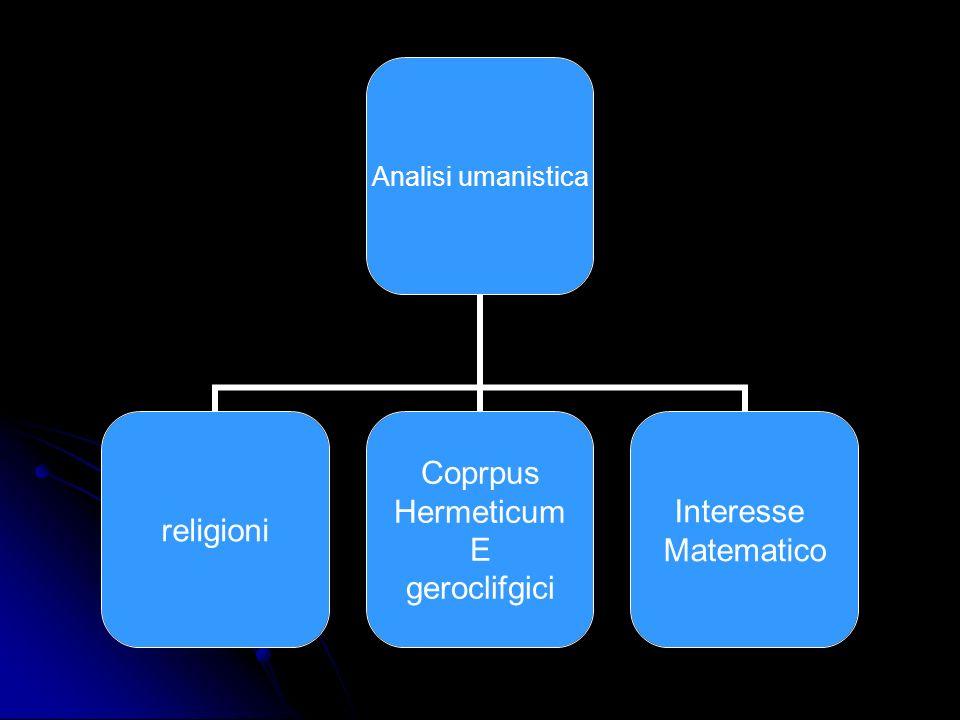 Analisi umanistica religioni Coprpus Hermeticum E geroclifgici Interesse Matematico