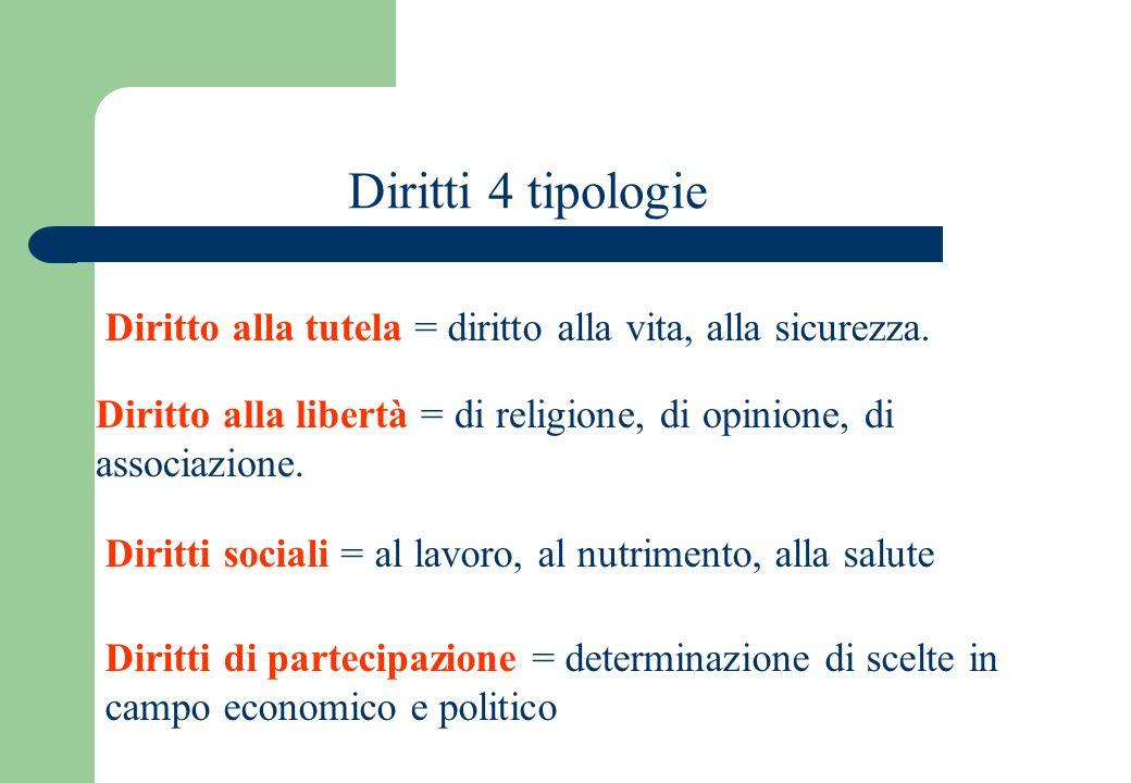 Diritti 4 tipologie Diritto alla tutela = diritto alla vita, alla sicurezza.