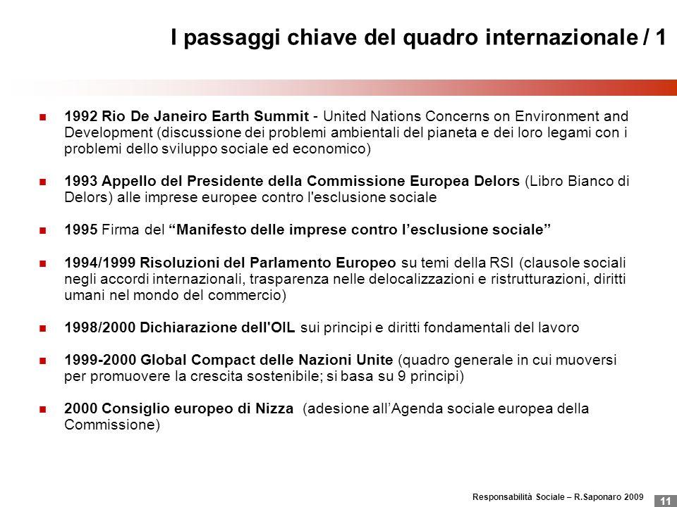 Responsabilità Sociale – R.Saponaro 2009 11 I passaggi chiave del quadro internazionale / 1 1992 Rio De Janeiro Earth Summit - United Nations Concerns