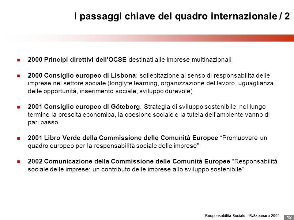 Responsabilità Sociale – R.Saponaro 2009 12 I passaggi chiave del quadro internazionale / 2 2000 Principi direttivi dell'OCSE destinati alle imprese m